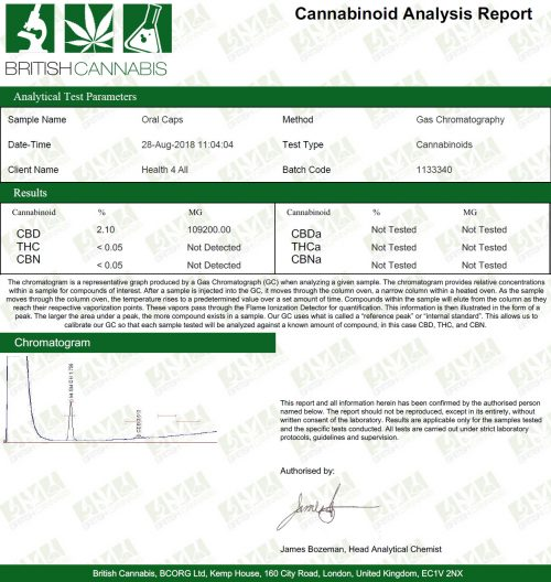 CBD Oil Cannabidiol capsules UK certificate of analysis